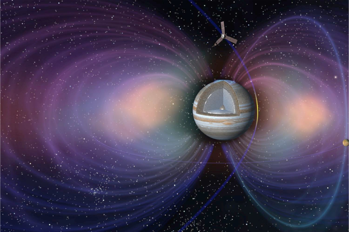 Juno Polar Orbit Radiation